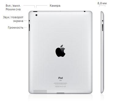 iPad 2 характеристики