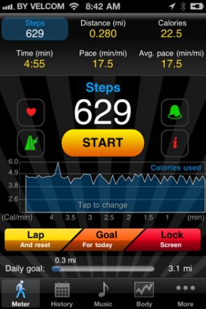 All-in Pedometer - шагомер для iPhone | iPod
